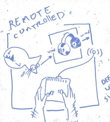 remote-control-piranie